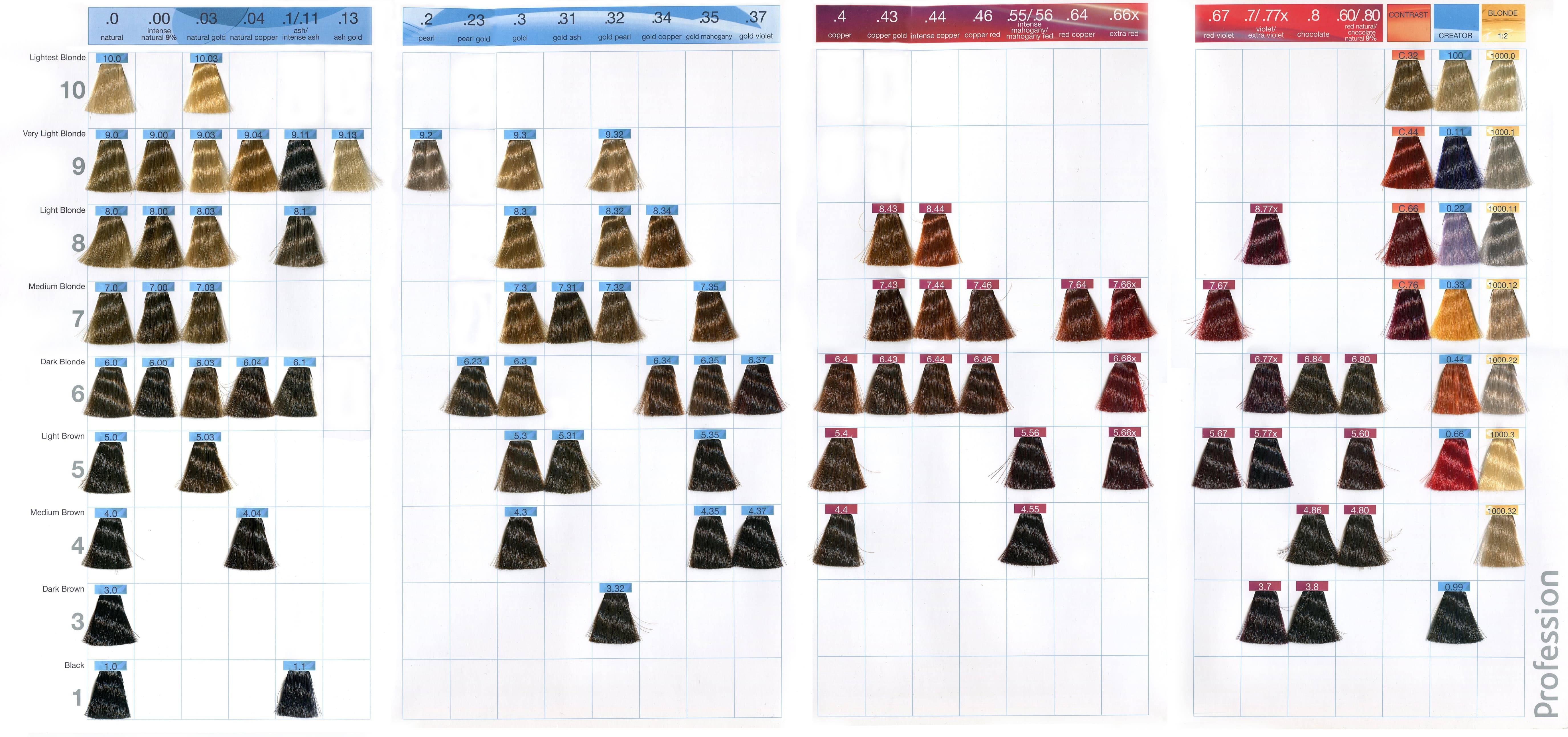 Indola краска для волос палитра официальный сайт