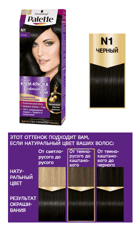 Schwarzkopf Professional, Краска дл волос Palette, 50 мл (29 оттенков) N1   ЧерныйОкрашивание Palette, Perfect Mousse, Brilliance, Color Mask, Million Color, Nectra Color, Men Perfect<br><br>