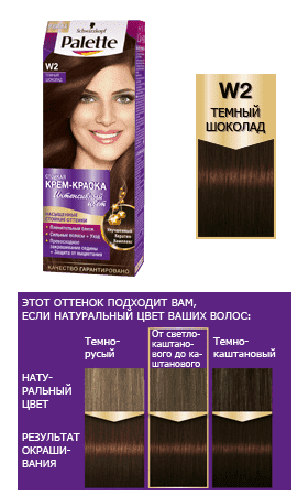 Schwarzkopf Professional, Краска для волос Palette Icc, 50 мл (40 оттенков) W2 Темный шоколад schwarzkopf professional краска для волос color mask 60 мл 16 оттенков 300 черный шоколад 60 мл