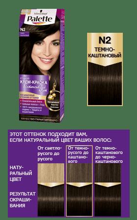Schwarzkopf Professional, Краска для волос Palette, 50 мл (29 оттенков) N2    Темно-каштановыйОкрашивание<br><br>