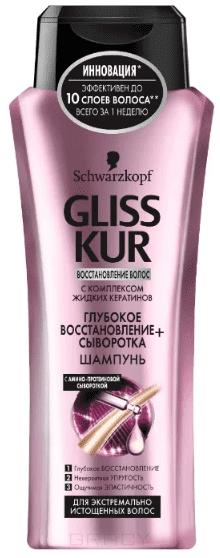 Schwarzkopf Professional, Шампунь для волос Глубокое восстановление + Сыворотка для экстремально истощенных волос, 250 мл фото